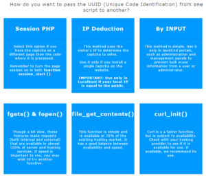 PHP Method Selection Chart