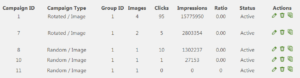 Figure 2: My campaign ad tracking summary page. Click to enlarge.